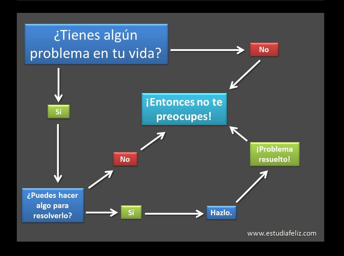 Diagrama DE LA Célula DE LA Esperma Vector -