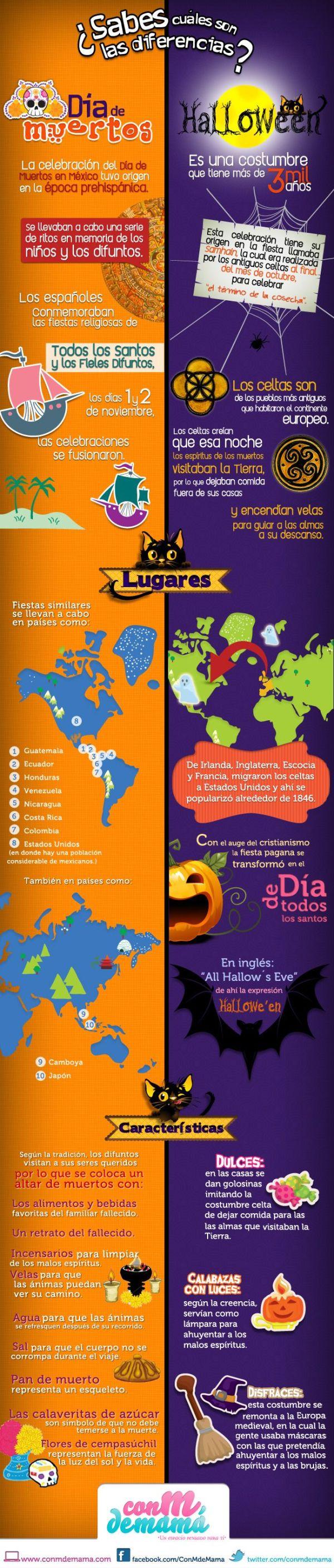 día de muertos Halloween pinterest