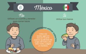 Modales México