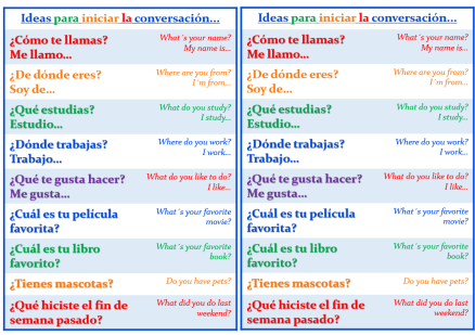 spanish conversation cards picture
