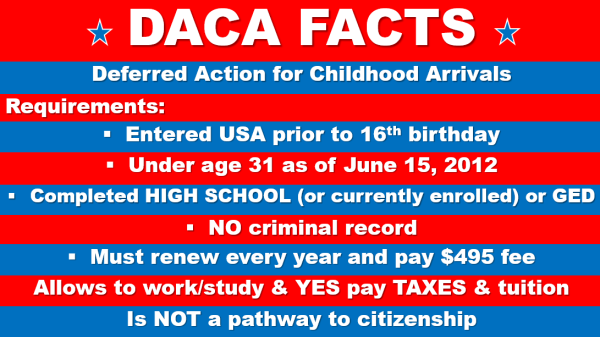 DACA facts.png